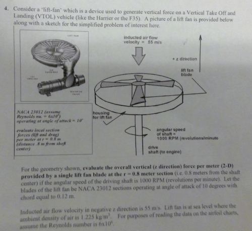 small resolution of consid er a lift fan which is a device used to generate vertical