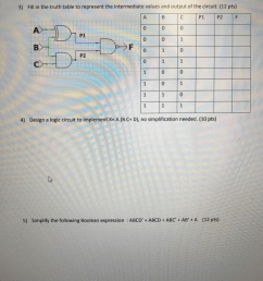 3 fill in the truth table to represent the intermediate values and output of the [ 870 x 1024 Pixel ]