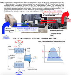 11 b consider a large commercial water chiller operating at sssf to provide the [ 1000 x 1024 Pixel ]