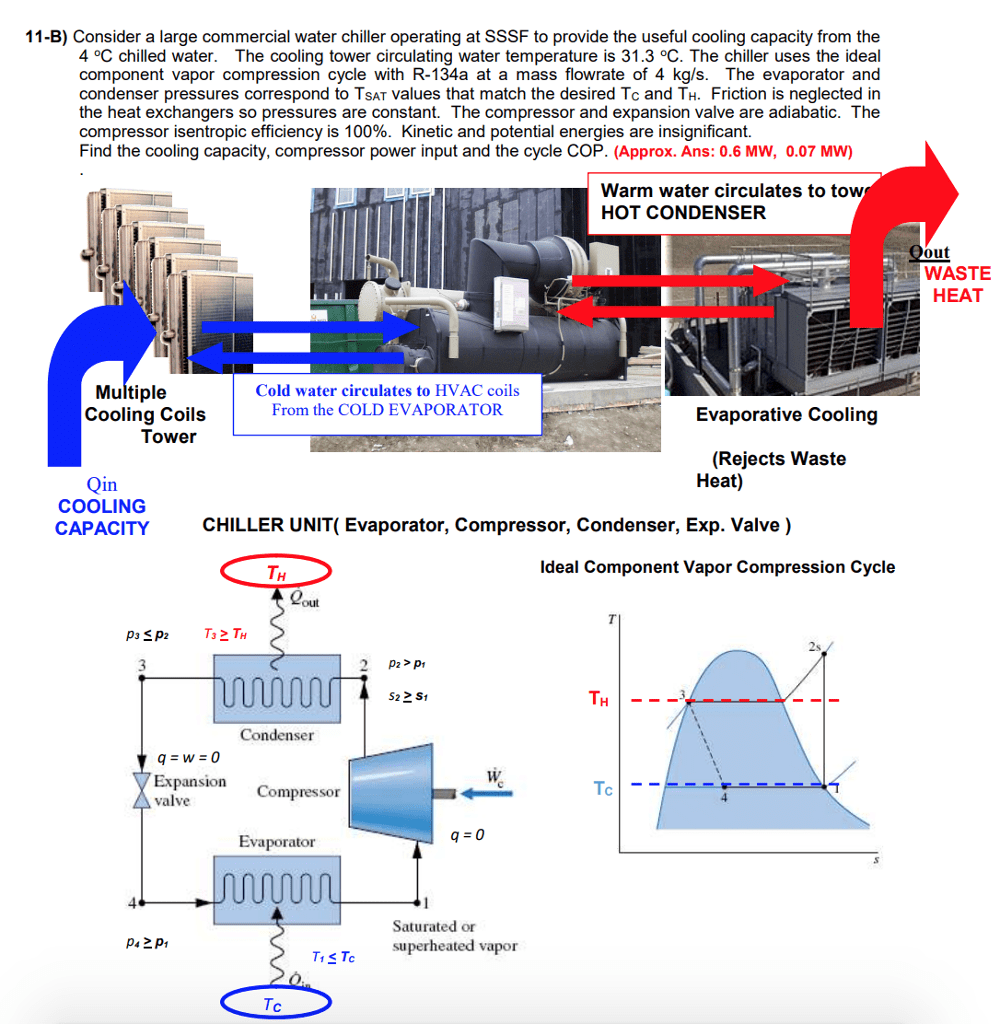 hight resolution of 11 b consider a large commercial water chiller operating at sssf to provide the