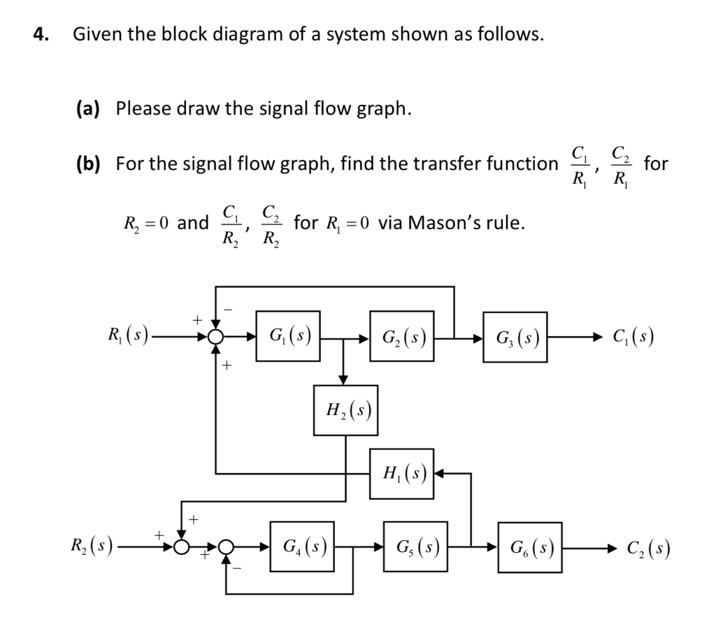 hight resolution of given the block diagram of a system shown as follows a