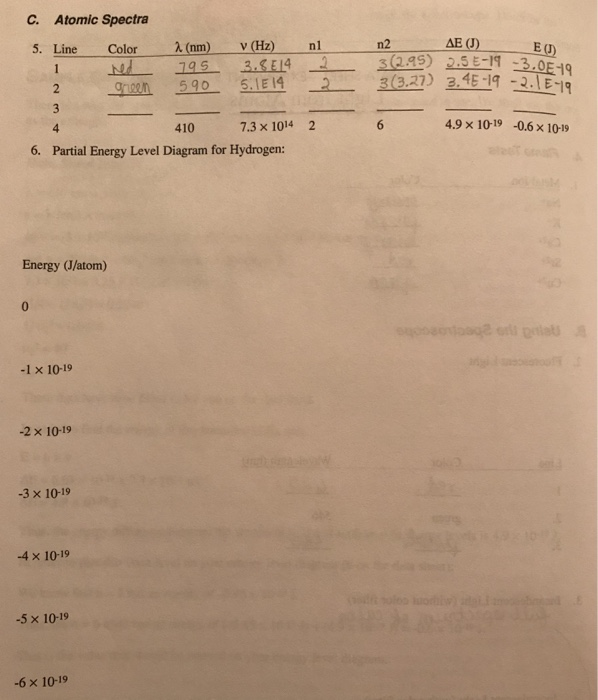 how to make an energy level diagram nest thermostat wiring heat pump solved i need a partial for question hydrogen using the given values but am not su