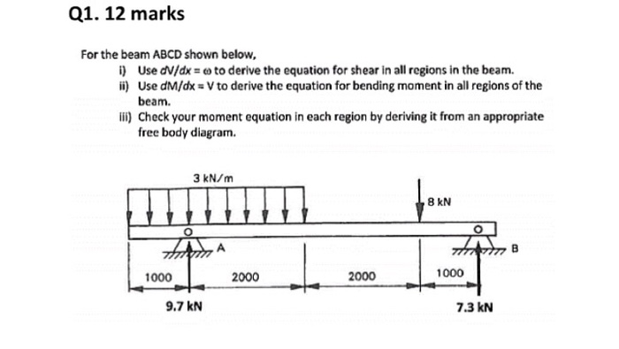 Solved: For The Beam ABCD Shown Below. Use DV/dx = Omega T