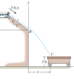 5 ft s 15 fi 30 ft 5 ft [ 1024 x 772 Pixel ]
