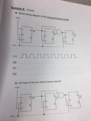 Logic Diagram Of 3 Bit Synchronous Counter | Wiring Diagram