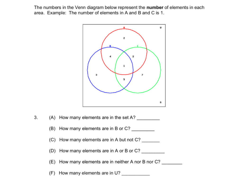 medium resolution of the numbers in the venn diagram below represent the number of elements in each area