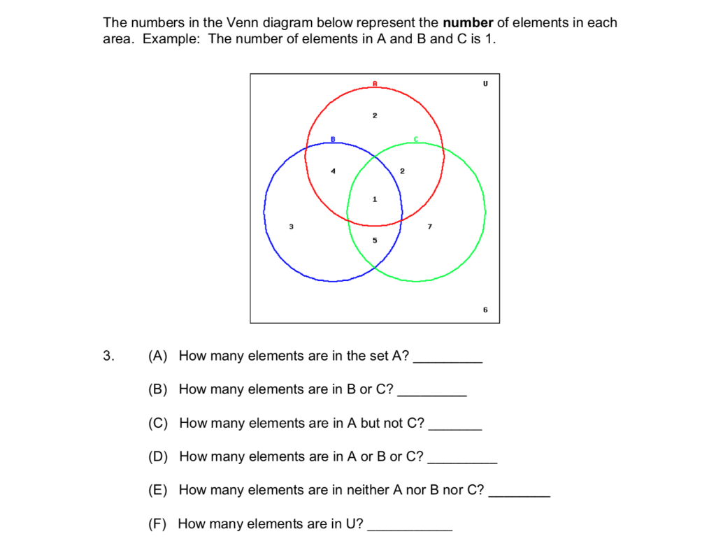 hight resolution of the numbers in the venn diagram below represent the number of elements in each area