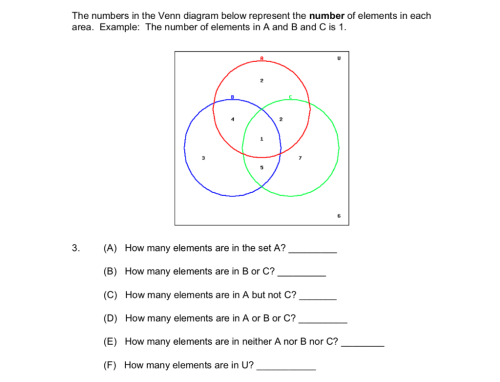 small resolution of the numbers in the venn diagram below represent the number of elements in each area