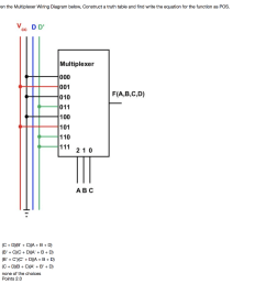 given the multiplexer wiring diagram below construct a truth table and find write the equation [ 1024 x 931 Pixel ]