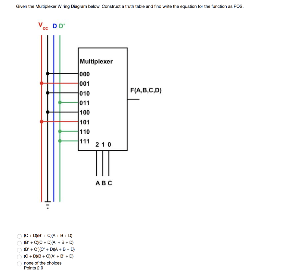 medium resolution of given the multiplexer wiring diagram below construct a truth table and find write the equation