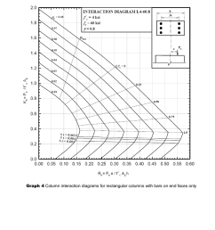 solved reinforced concrete structures cme 310 columns and concrete column interaction diagram rectangular [ 791 x 1024 Pixel ]