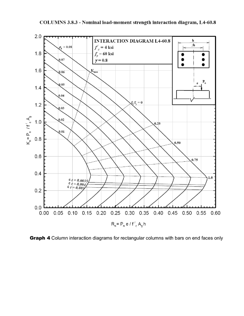 hight resolution of solved reinforced concrete structures cme 310 columns and concrete column interaction diagram rectangular