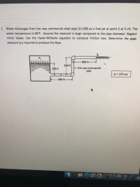 Solved: Water Discharges From The New Commercial Steel Pip ...