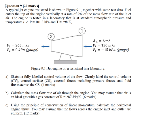small resolution of question 9 122 marks a typical jet engine test stand is shown in figure 9 1