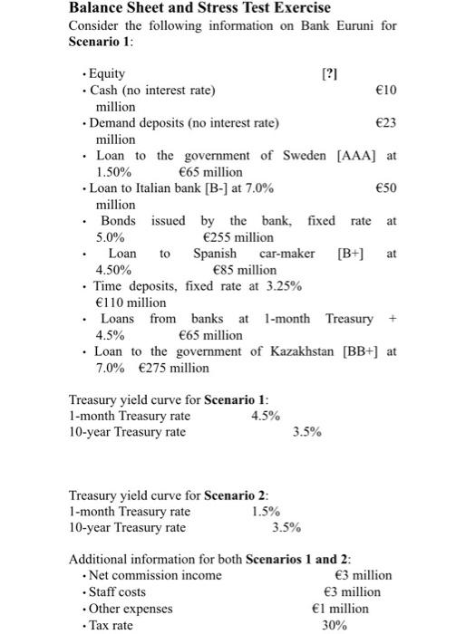 Corporation Bank Car Loan Interest