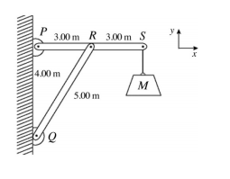 A Uniform 300-kg Beam, 6.00 M Long, Is Freely Pivoted