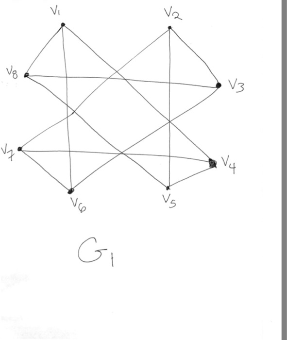 Solved: 7. Let Gi Be The First Graph In The Auxiliary File