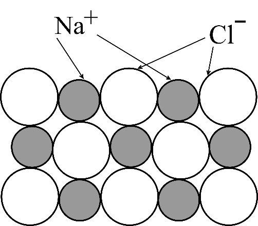 Solved: For each of the following crystal structures