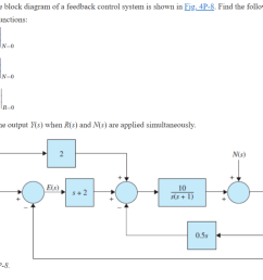 the block diagram of a feedback control system is shown in fig [ 1024 x 825 Pixel ]