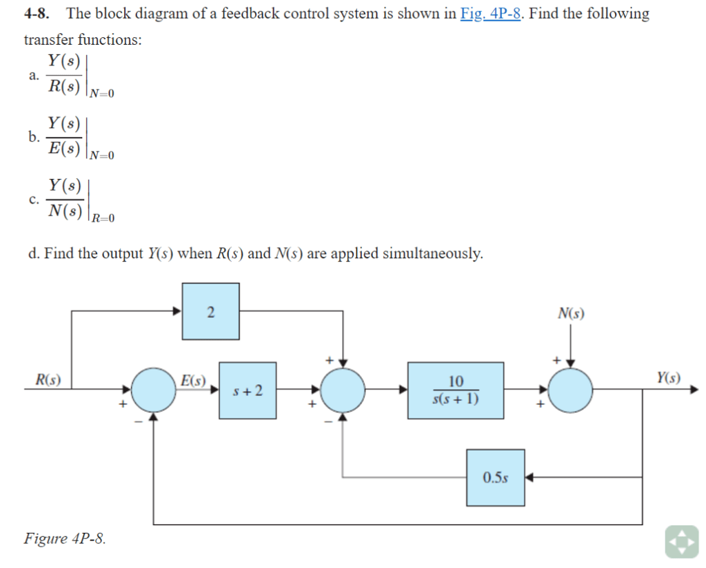 hight resolution of the block diagram of a feedback control system is shown in fig