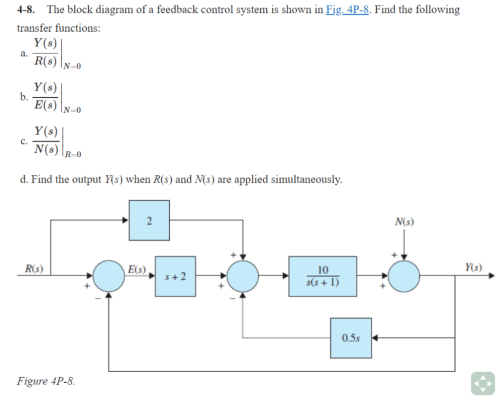small resolution of the block diagram of a feedback control system is shown in fig