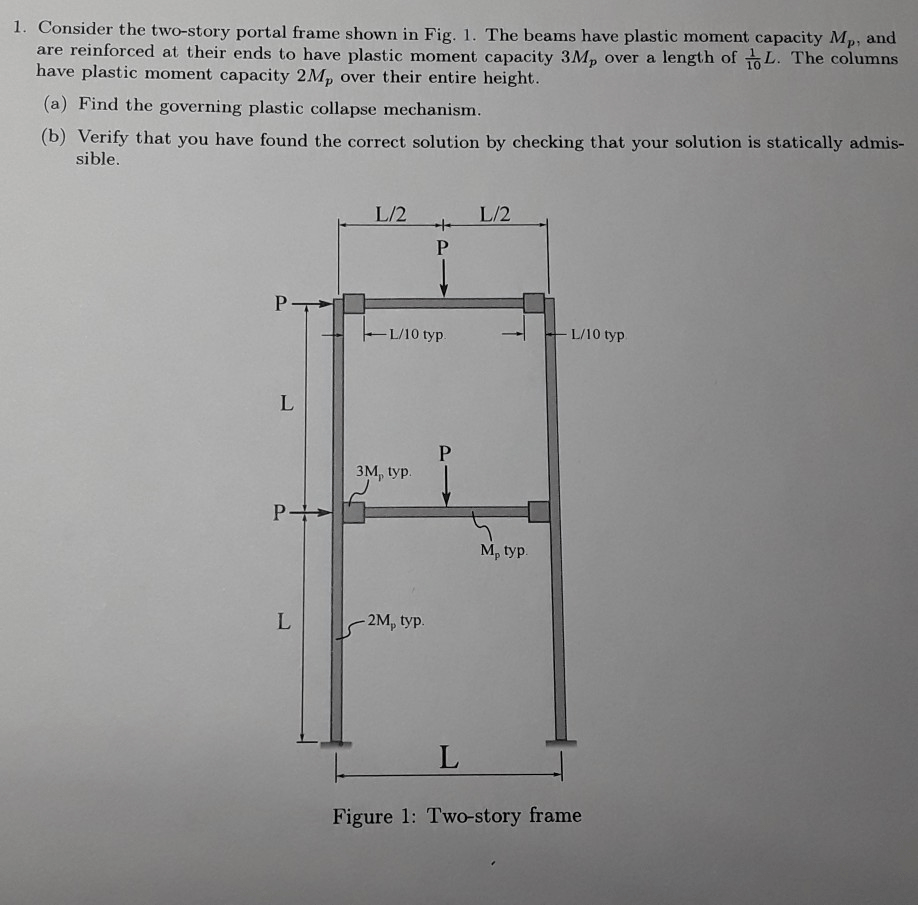 hight resolution of consider the two story portal frame shown in fig 1 the beams have