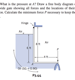 3 44 what is the pressure at a draw a free body diagram of the 10 [ 1000 x 806 Pixel ]