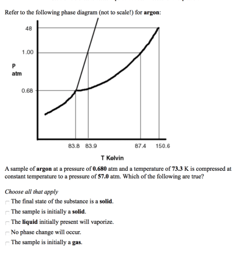 small resolution of question refer to the following phase diagram not to scale for argon 48 1 00 atm 0 68 874 150 6 83 8 8