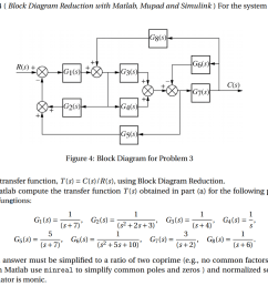problem 3 4 block diagram reduction with matlab mupad and simulink for the system [ 1024 x 831 Pixel ]