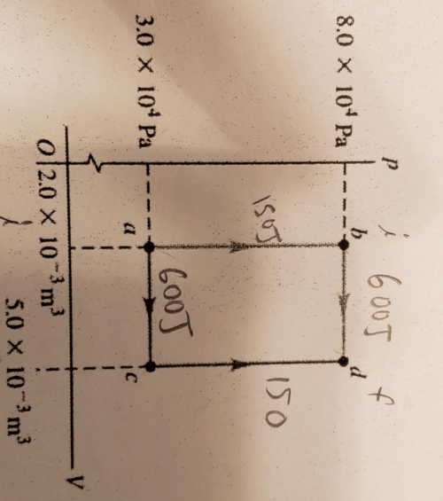 small resolution of 600t p 8 0 x 10 pa b ist 150 3 0 x 10 pa co0j c j v