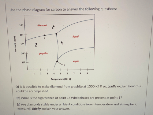 small resolution of use the phase diagram for carbon to answer the following questions 106 diamond 105 liquid