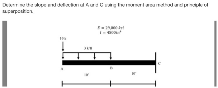 Determine The Slope And Deflection At A And C Usin