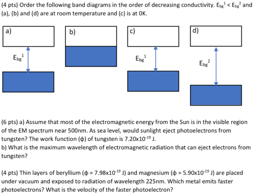 small resolution of  4 pts order the following band diagrams in the order of decreasing conductivity