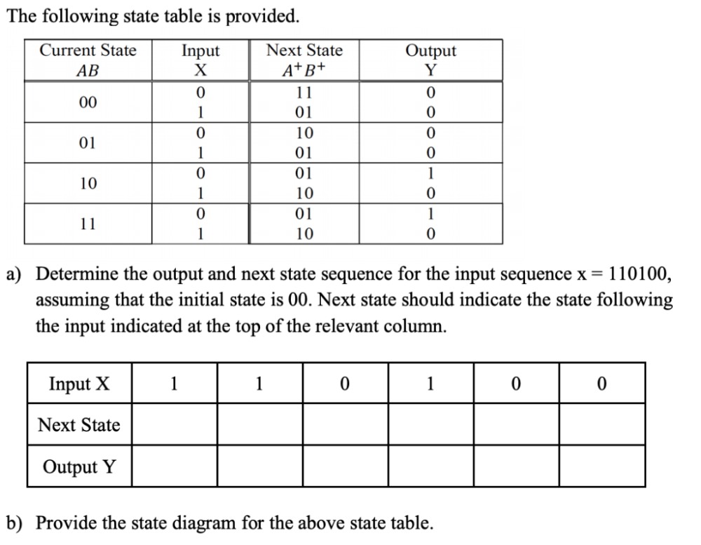 medium resolution of the following state table is provided current state ab next state a b input 0