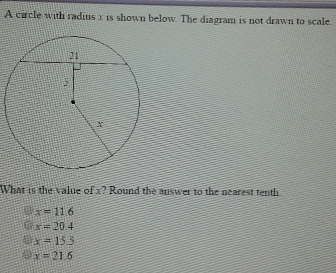 Solved: A Circle With Radius X Is Shown Below The Diagram
