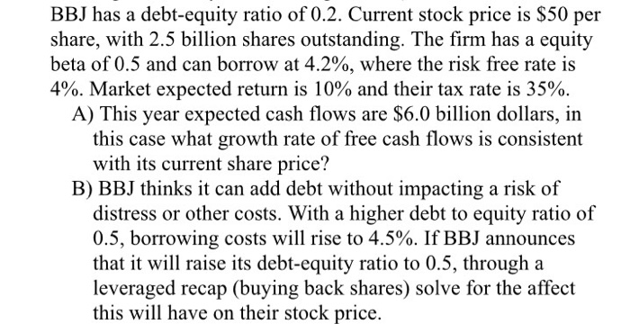 Solved: BBJ Has A Debt-equity Ratio Of 0.2. Current Stock