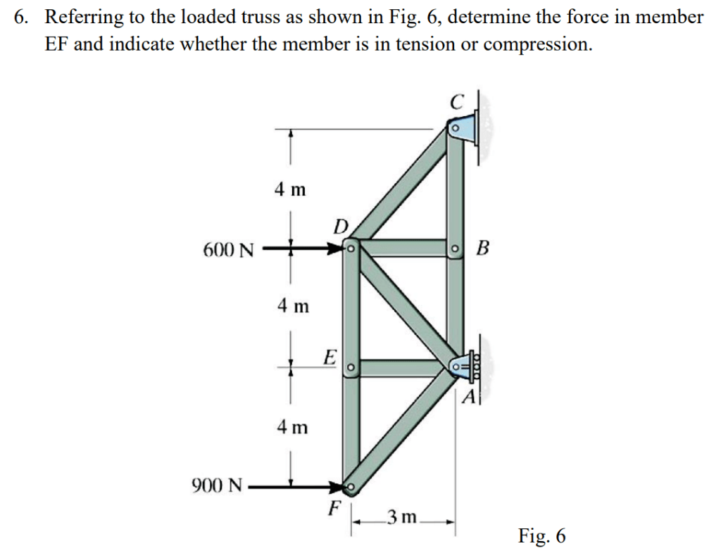 Solved 6 Referring To The Loaded Truss As Shown In Fig