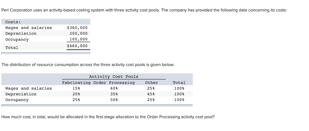 Solved: Perl Corporation Uses An Activity-based Costing Sy