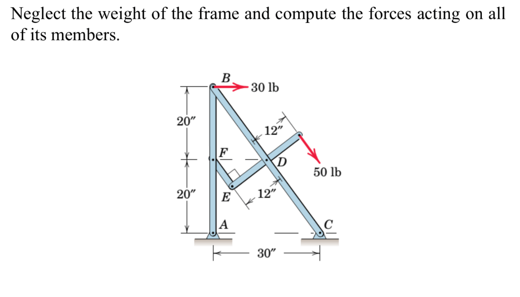 Solved: 30N NOTE: IS STUDYING STATICS CHAPTER 6 IN THIS TE