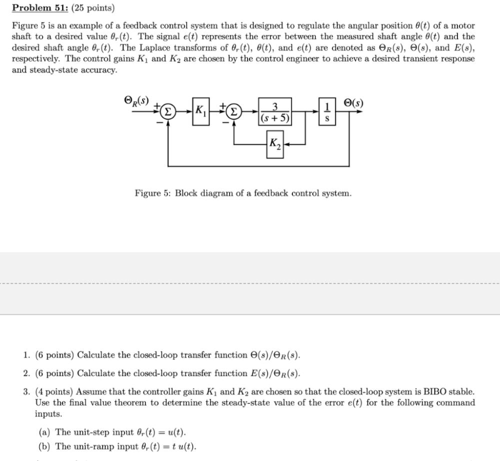 Block Diagram Example Control System - full authority