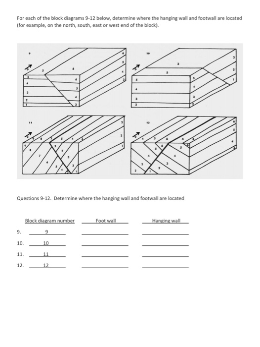 Solved: Lab 6/Structural Geology Assignment STRUCTURAL GEO