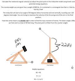 calculate the rotational angular velocity w about the pivot point in this trebuchet model [ 984 x 1024 Pixel ]
