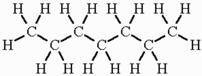 Solved: 1.) Build A Model For The Straight-chain Isomer Of