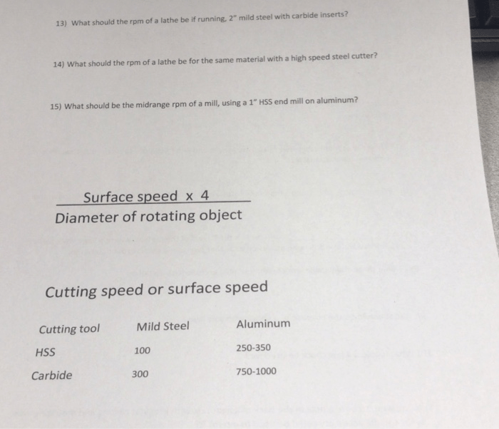 Surface Speed For Aluminum