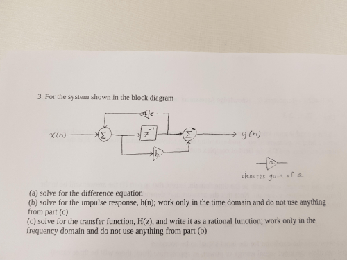 small resolution of for the system shown in the block diagram x n dene res