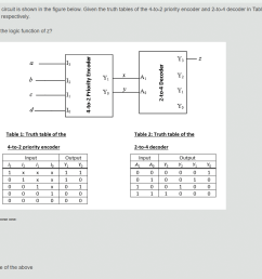 a digital circuit is shown in the figure below given the truth tables of the [ 1024 x 912 Pixel ]