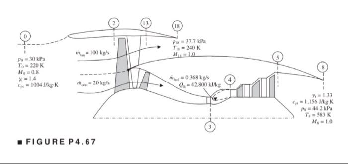 Solved: G-i Problems 4.67 A Separate-flow Turbofan Engine