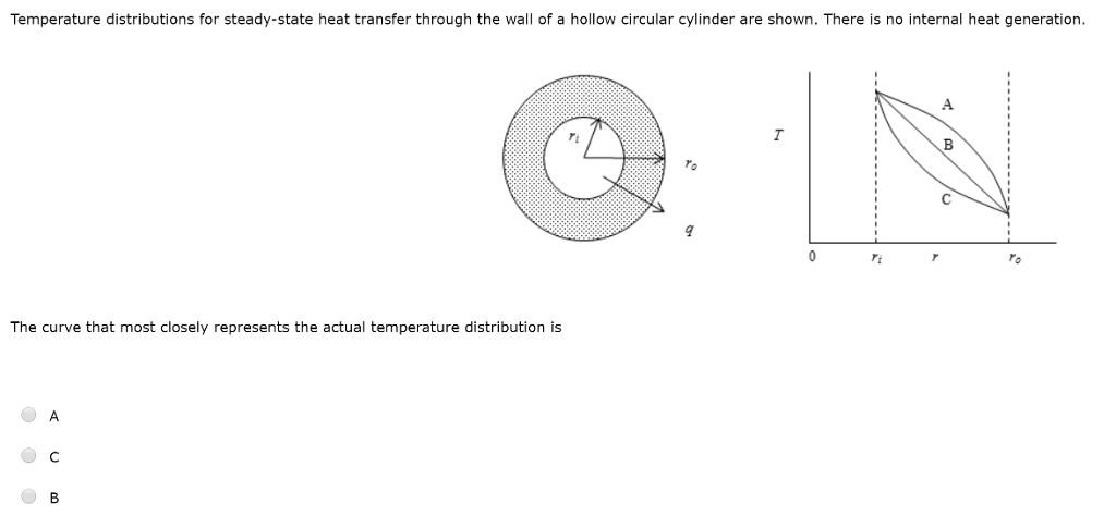 Solved: Temperature Distributions For Steady-state Heat Tr