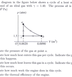 the pv diagram in the figure below shows a cycle of a heat engine that [ 1024 x 776 Pixel ]
