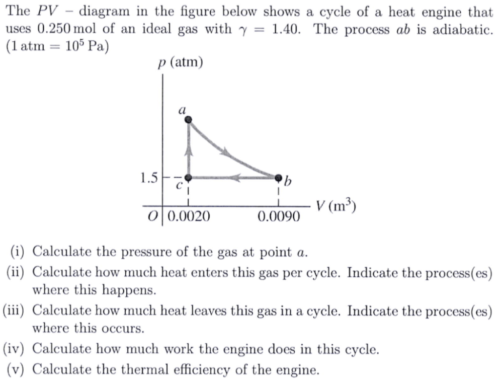 medium resolution of the pv diagram in the figure below shows a cycle of a heat engine that